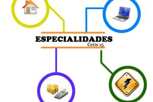 ASIGNACION DE ESPECIALIDADES FEBRERO 2020
