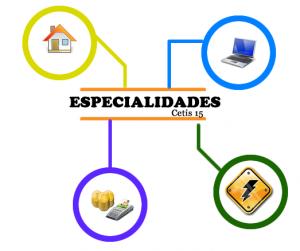 ASIGNACION DE ESPECIALIDADES FEBRERO 2021